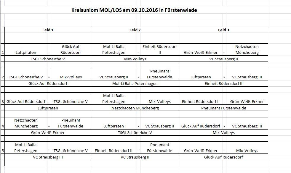 ku-h-ansetzung-09-10-2016