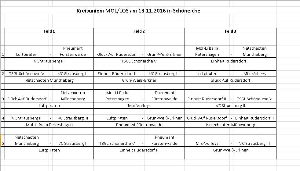 Spielplan Kreisunion Herren vom 13.11.2016