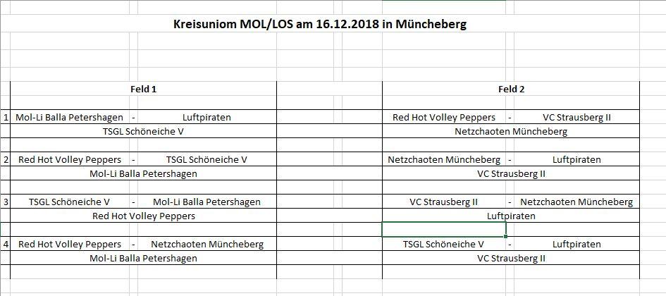 Spielplan für Kreisunion Herren für den 16.12.2018